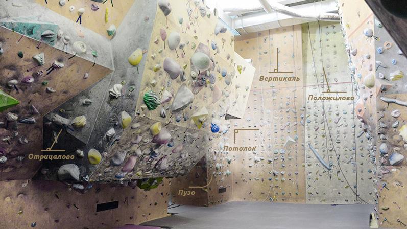 определения скалолазных стенок