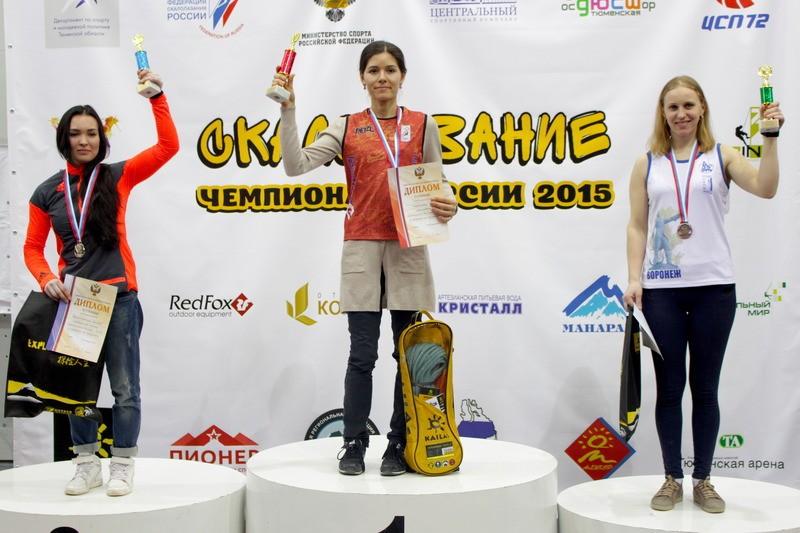 Чемпионат россии-2015, трудность